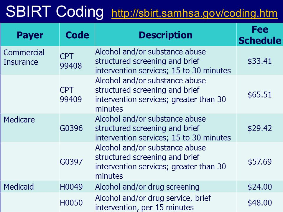 SBIRT Coding http://sbirt.samhsa.gov/coding.htm