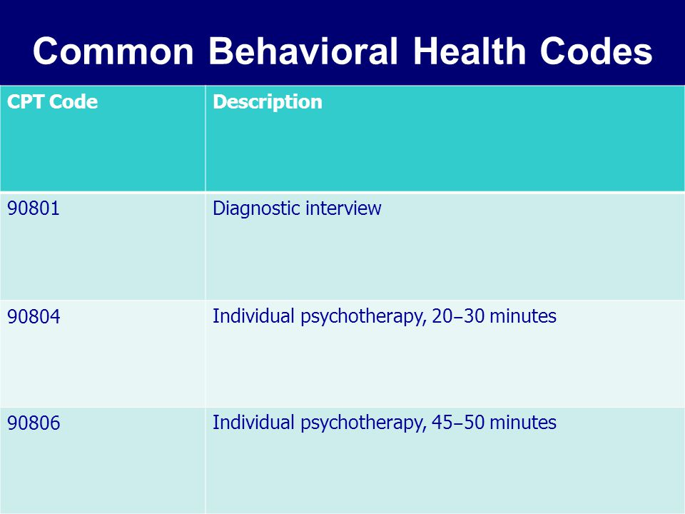 Common Behavioral Health Codes