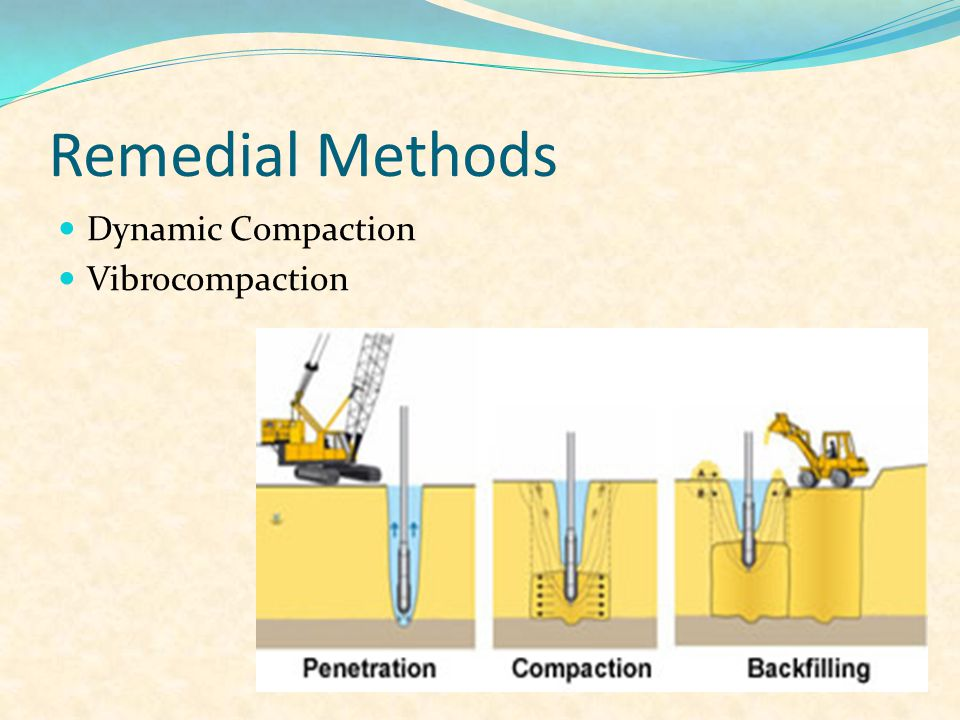 Remedial Methods Dynamic Compaction Vibrocompaction