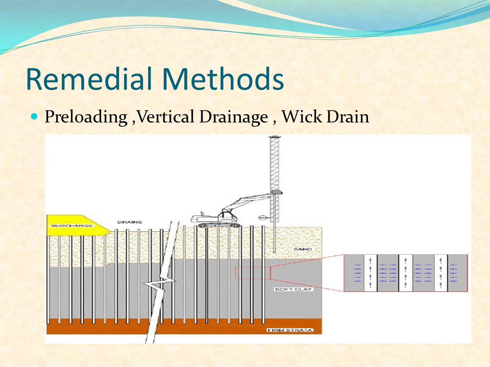 Remedial Methods Preloading ,Vertical Drainage , Wick Drain