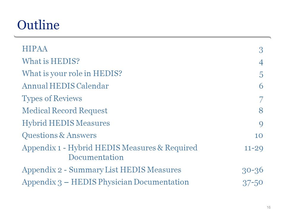 Outline HIPAA 3 What is HEDIS 4 What is your role in HEDIS 5