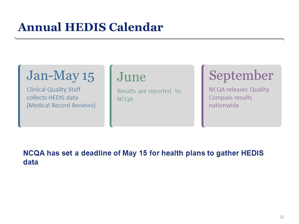 Jan-May 15 June September Annual HEDIS Calendar