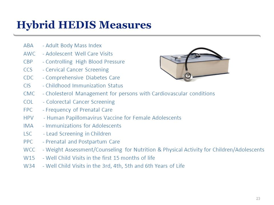 Hybrid HEDIS Measures