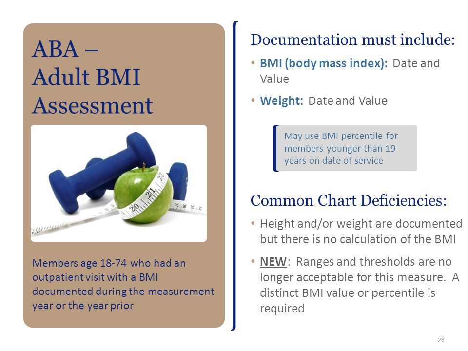 ABA – Adult BMI Assessment Documentation must include: