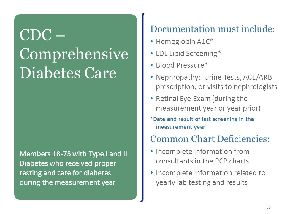 Comprehensive Diabetes Care