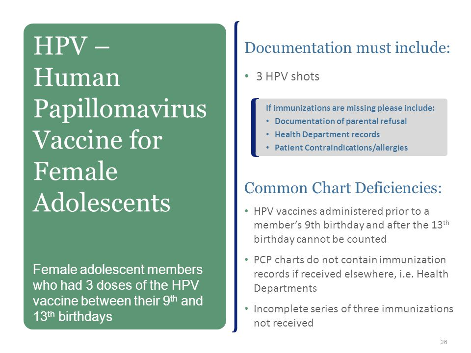 Human Papillomavirus Vaccine for Female Adolescents