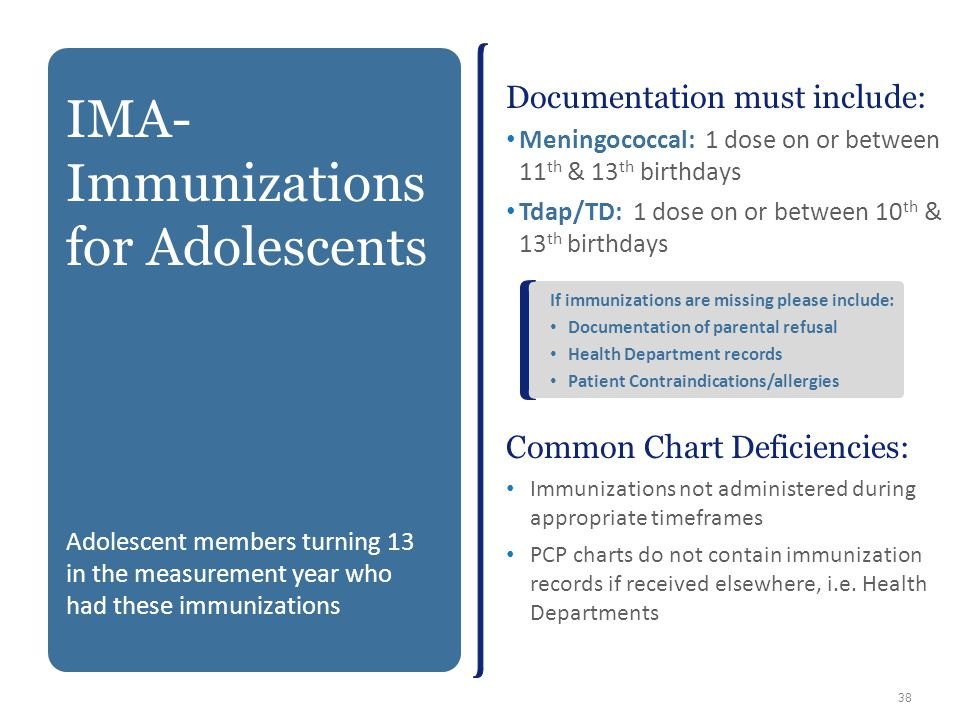 IMA- Immunizations for Adolescents
