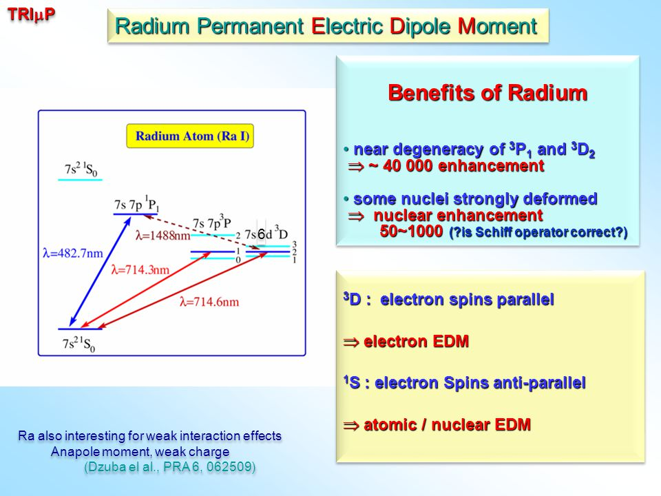 Radium Permanent Electric Dipole Moment