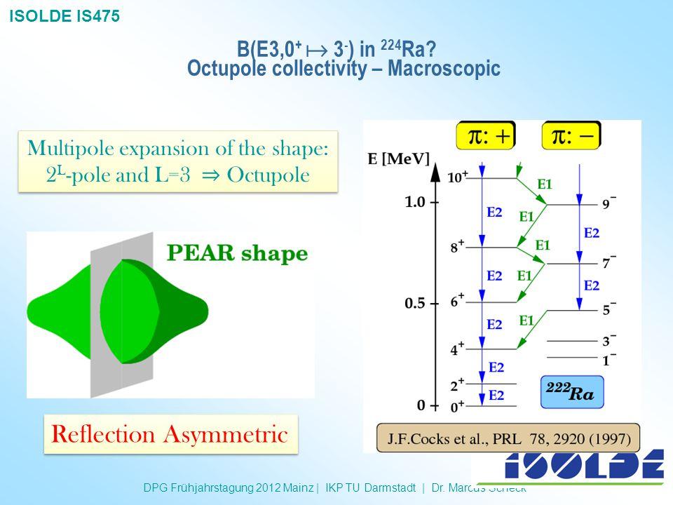 B(E3,0+  3-) in 224Ra Octupole collectivity – Macroscopic