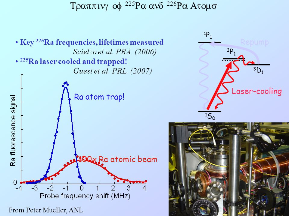 Trapping of 225Ra and 226Ra Atoms
