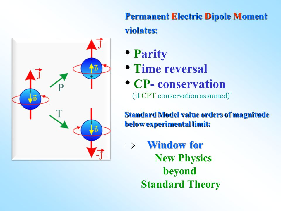 Parity Time reversal CP- conservation Window for New Physics beyond