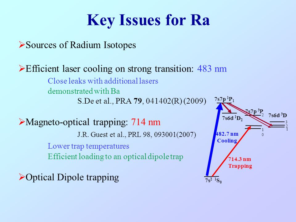 Key Issues for Ra Sources of Radium Isotopes