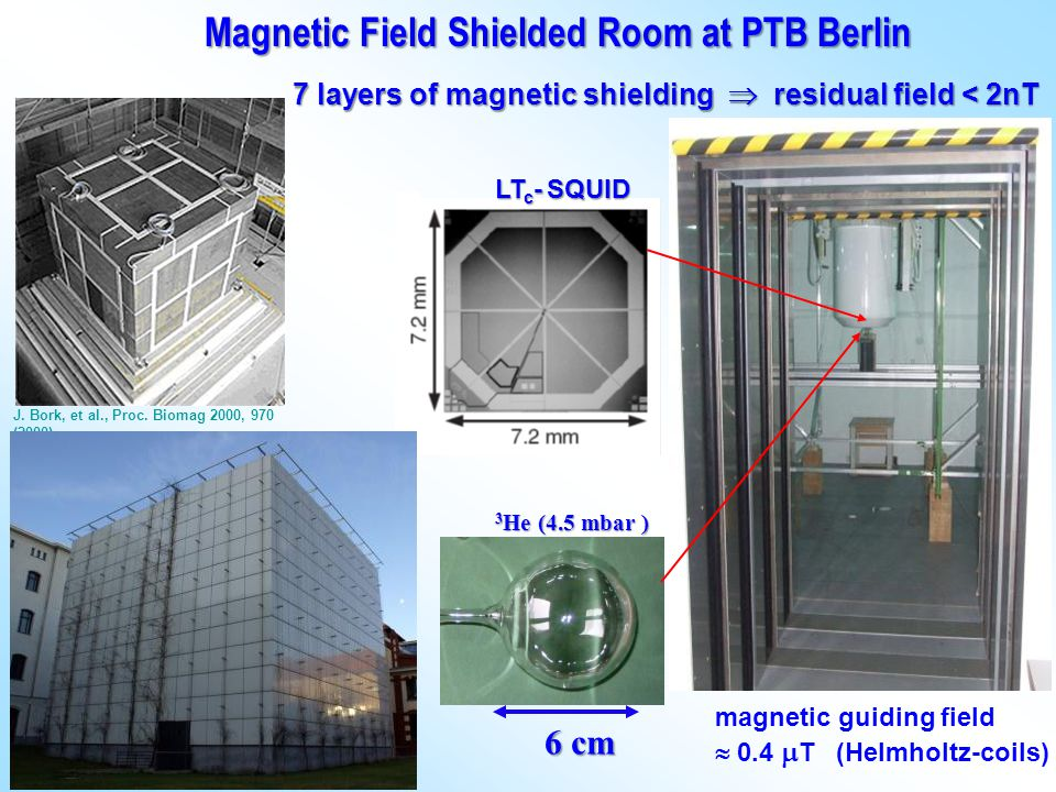 Magnetic Field Shielded Room at PTB Berlin