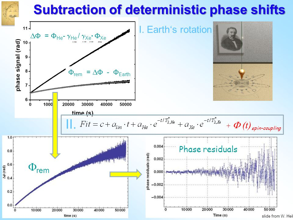 Subtraction of deterministic phase shifts