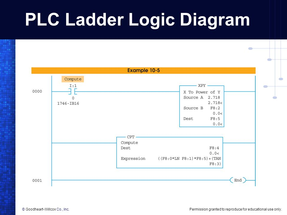 PLC Ladder Logic Diagram