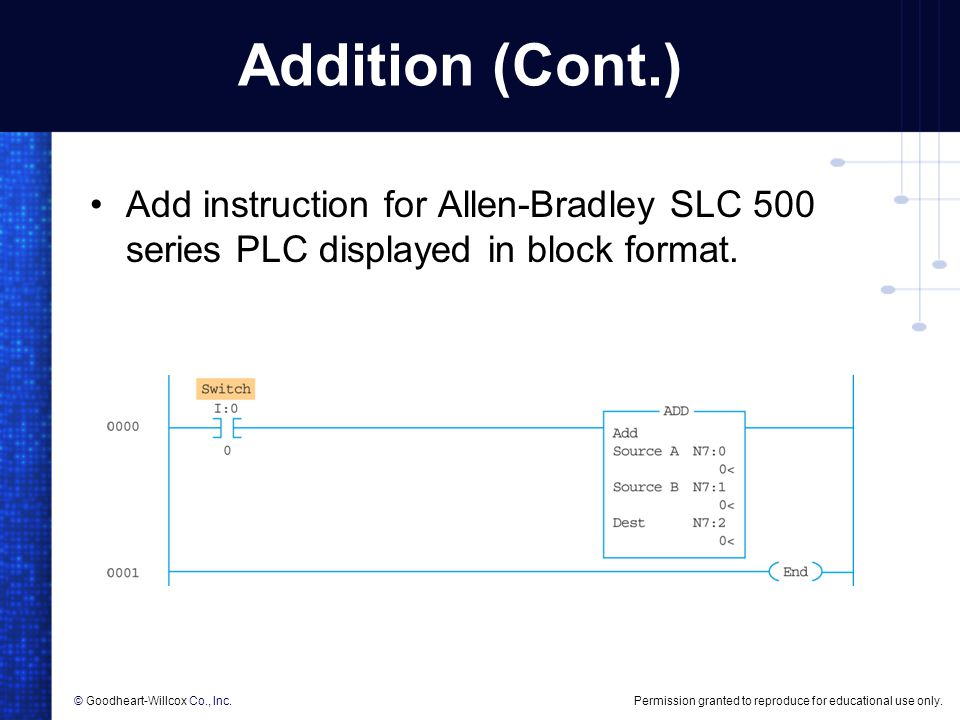 Addition (Cont.) Add instruction for Allen-Bradley SLC 500 series PLC displayed in block format.