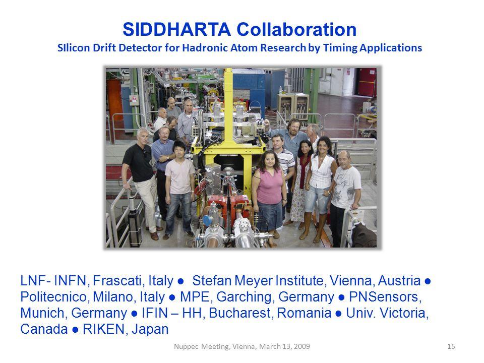 SIDDHARTA Collaboration