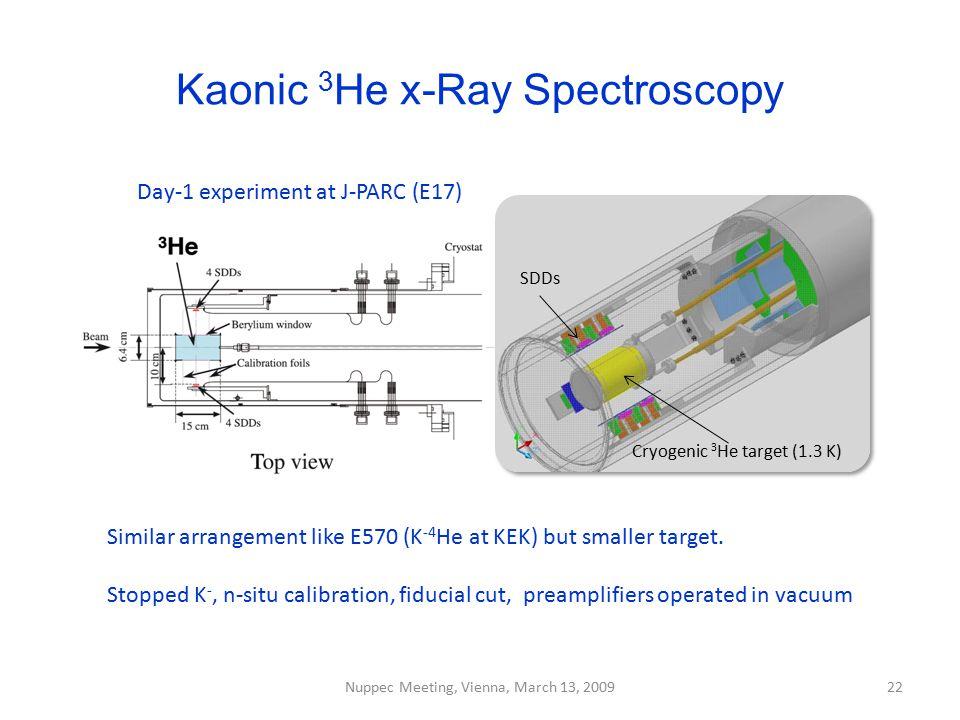 Kaonic 3He x-Ray Spectroscopy