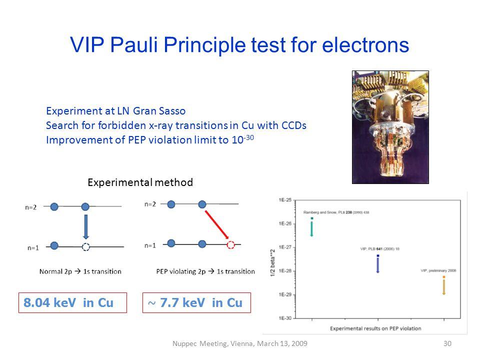 VIP Pauli Principle test for electrons