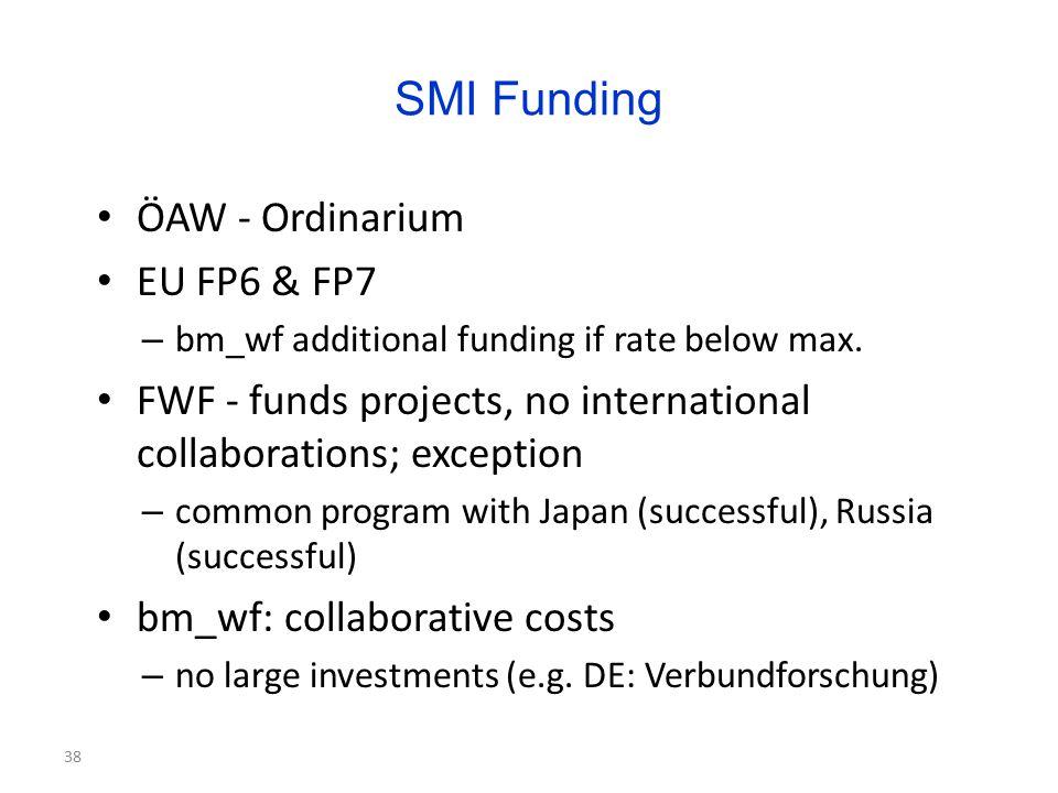 SMI Funding ÖAW - Ordinarium EU FP6 & FP7