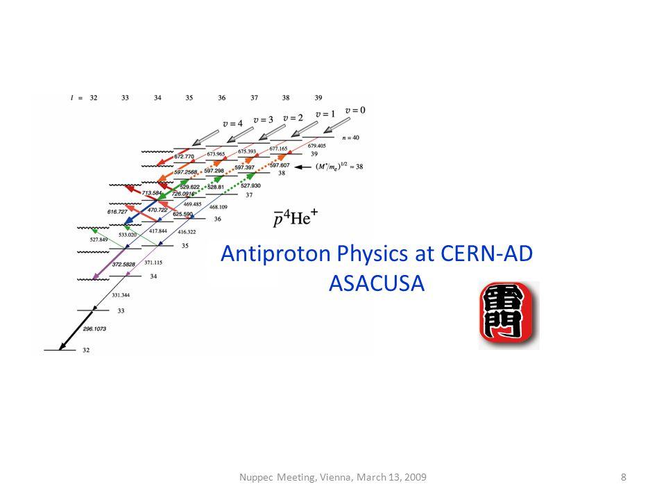 Antiproton Physics at CERN-AD ASACUSA