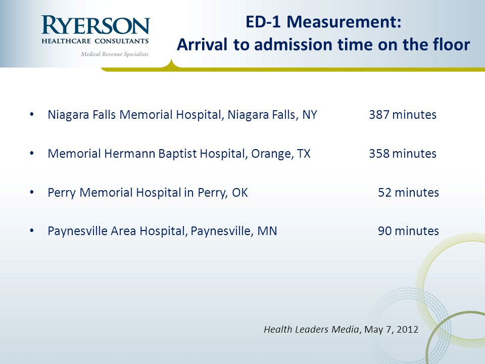 ED-1 Measurement: Arrival to admission time on the floor