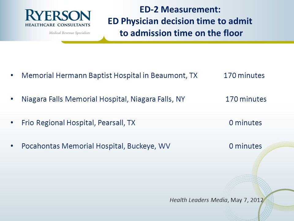 ED-2 Measurement: ED Physician decision time to admit to admission time on the floor