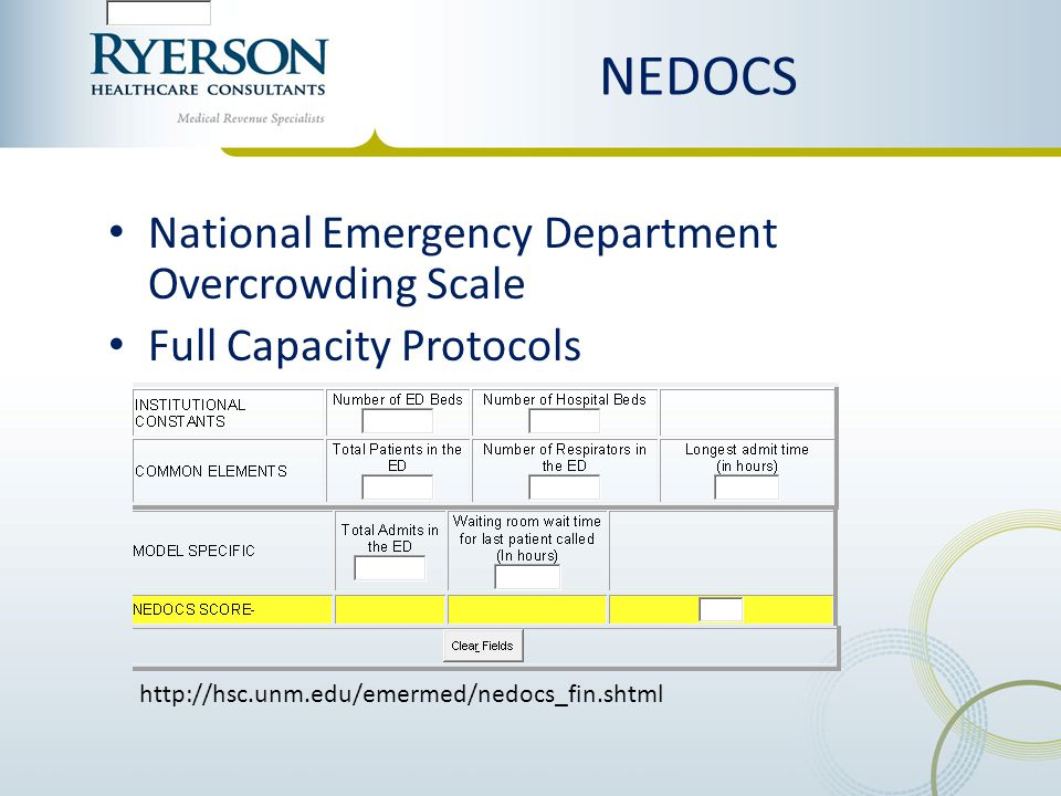NEDOCS National Emergency Department Overcrowding Scale