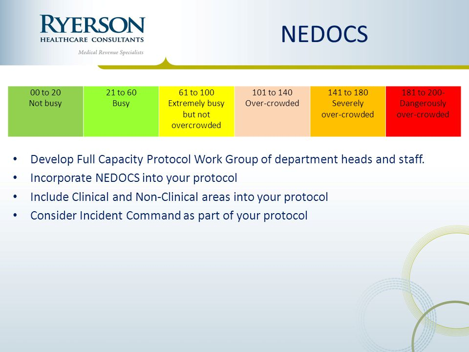 NEDOCS 00 to 20. Not busy. 21 to 60. Busy. 61 to 100. Extremely busy. but not overcrowded. 101 to 140.