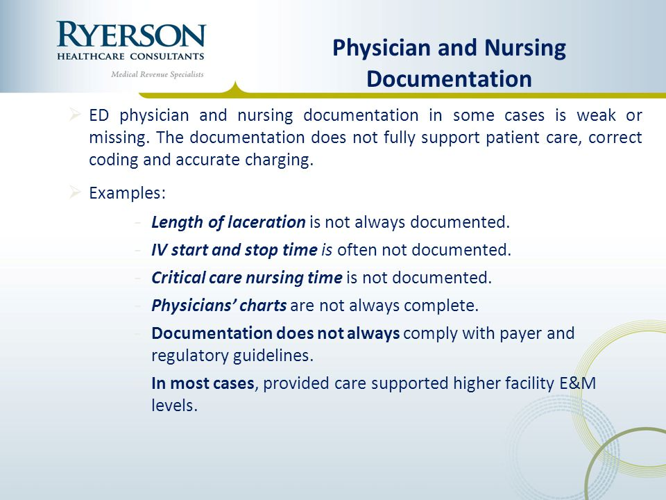 Physician and Nursing Documentation