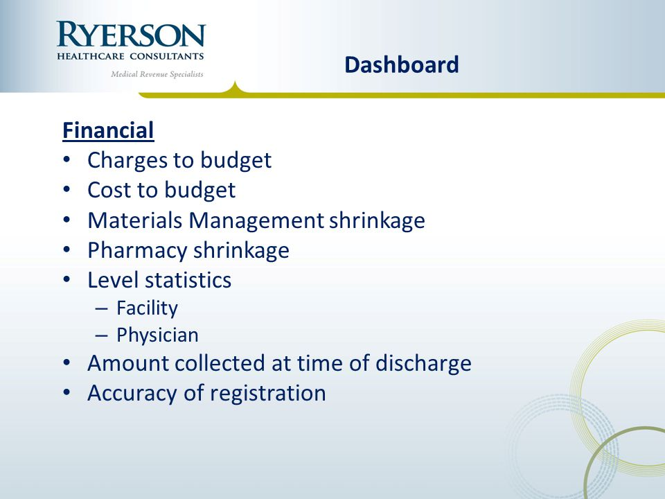 Dashboard Financial Charges to budget Cost to budget