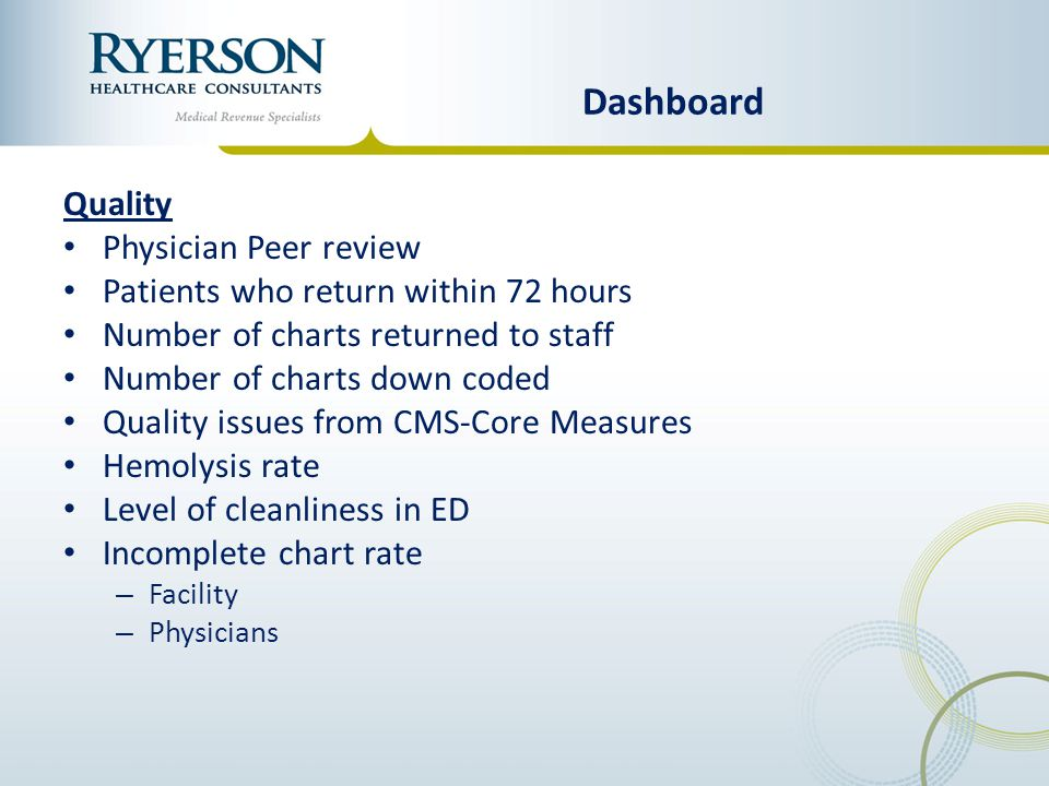 Dashboard Quality Physician Peer review