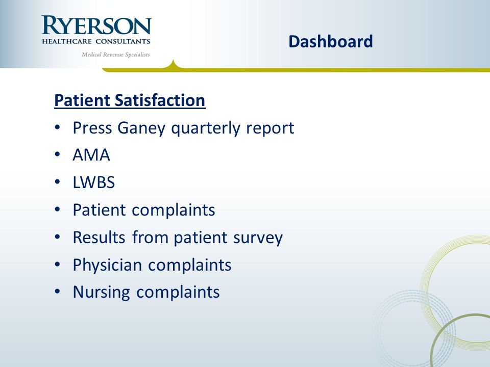 Dashboard Patient Satisfaction. Press Ganey quarterly report. AMA. LWBS. Patient complaints. Results from patient survey.