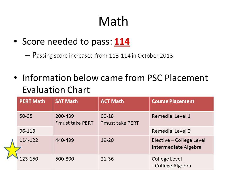 Math Score needed to pass: 114