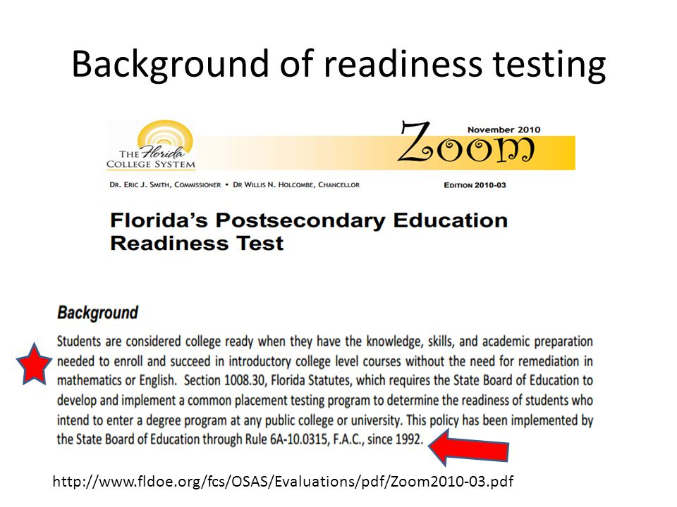 Background of readiness testing
