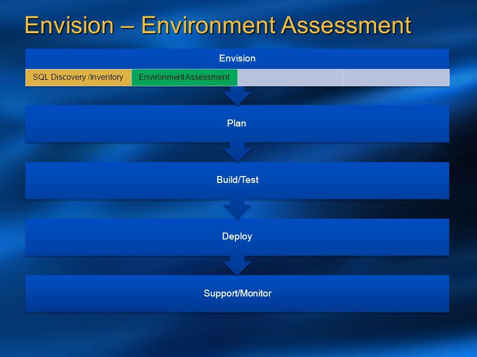 Envision – Environment Assessment