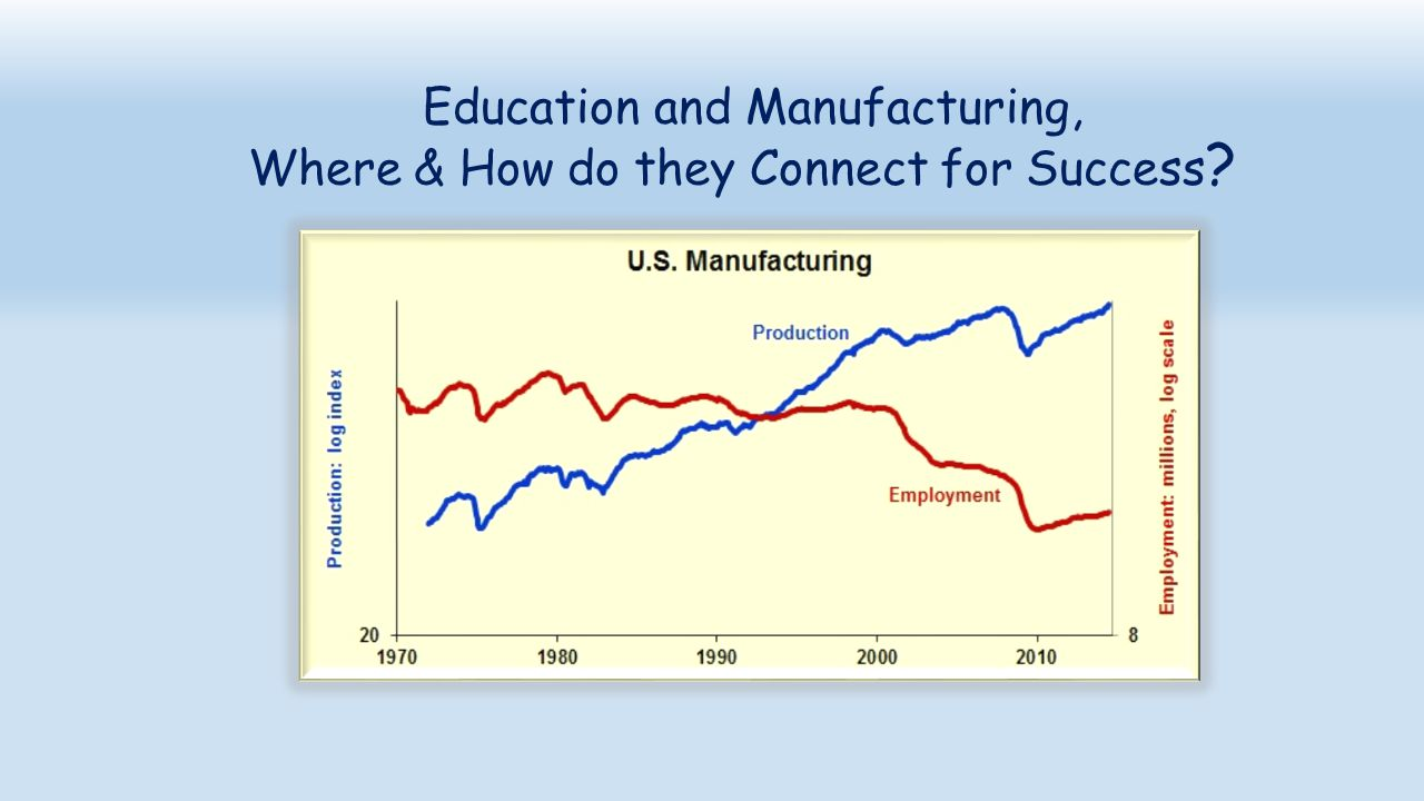 Education and Manufacturing, Where & How do they Connect for Success
