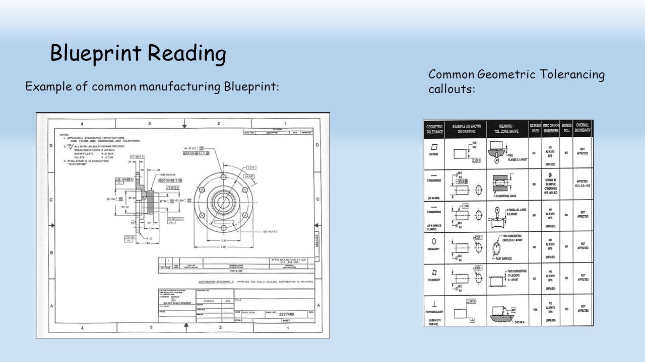 How To Read A Blueprint Home Design