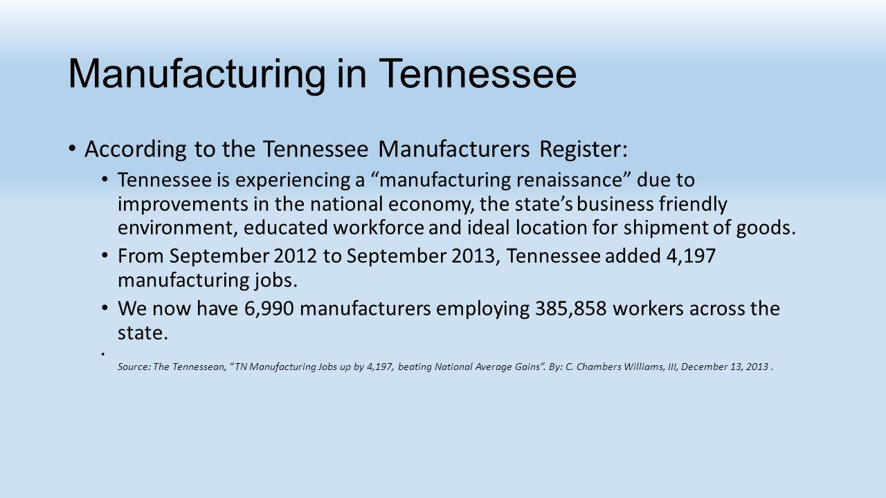 Manufacturing in Tennessee