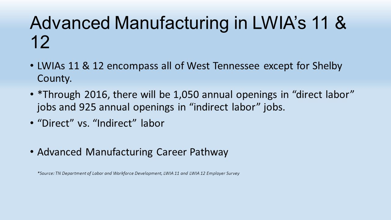 Advanced Manufacturing in LWIA's 11 & 12