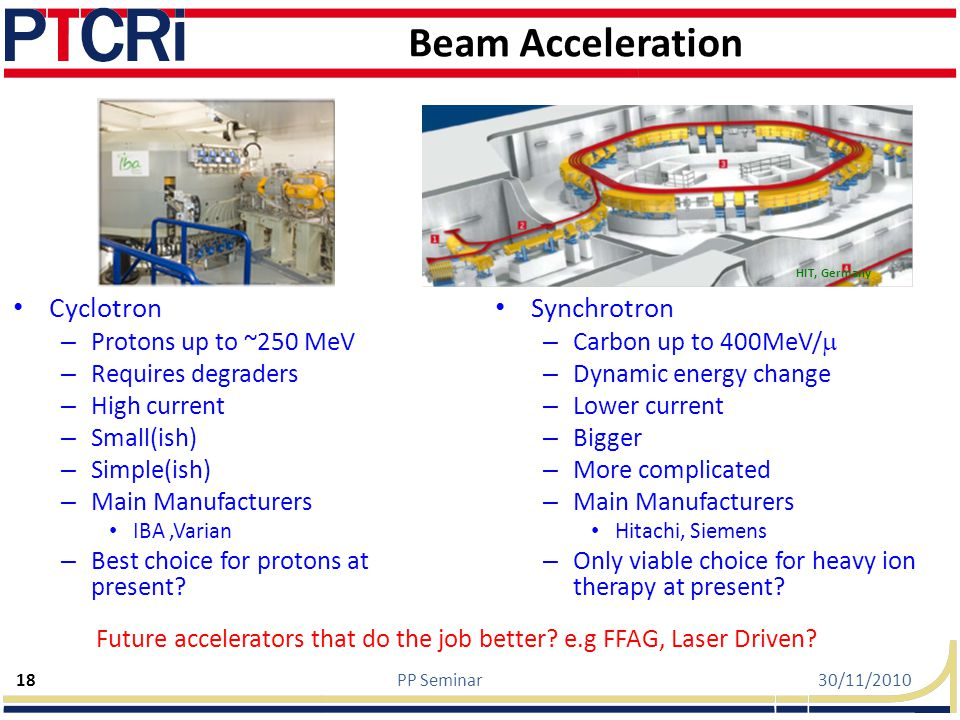 Beam Acceleration Cyclotron Synchrotron Protons up to ~250 MeV