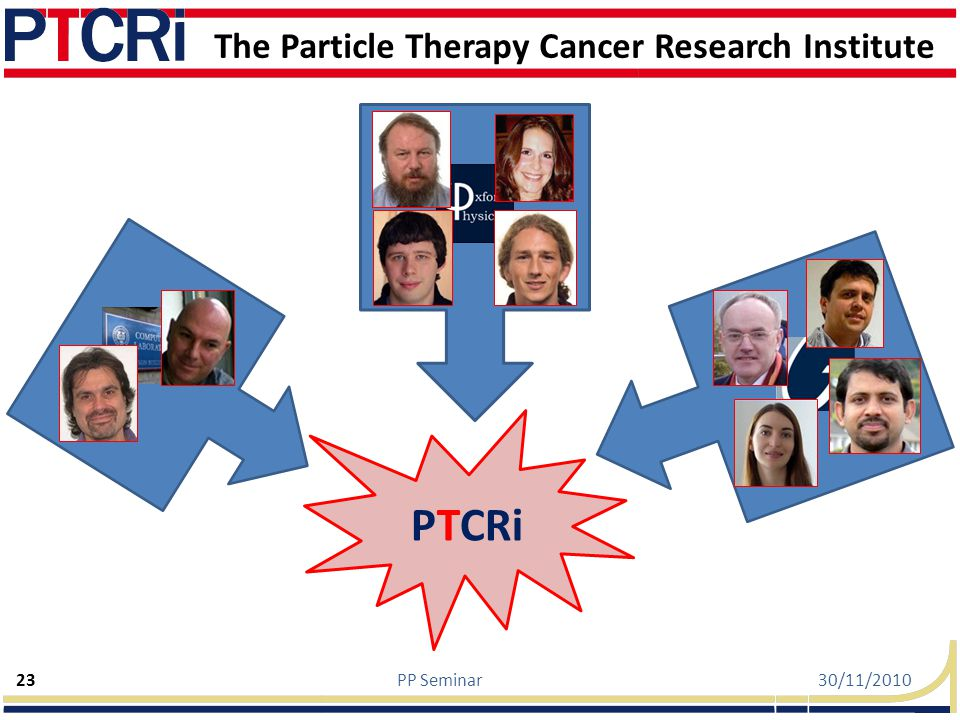 The Particle Therapy Cancer Research Institute