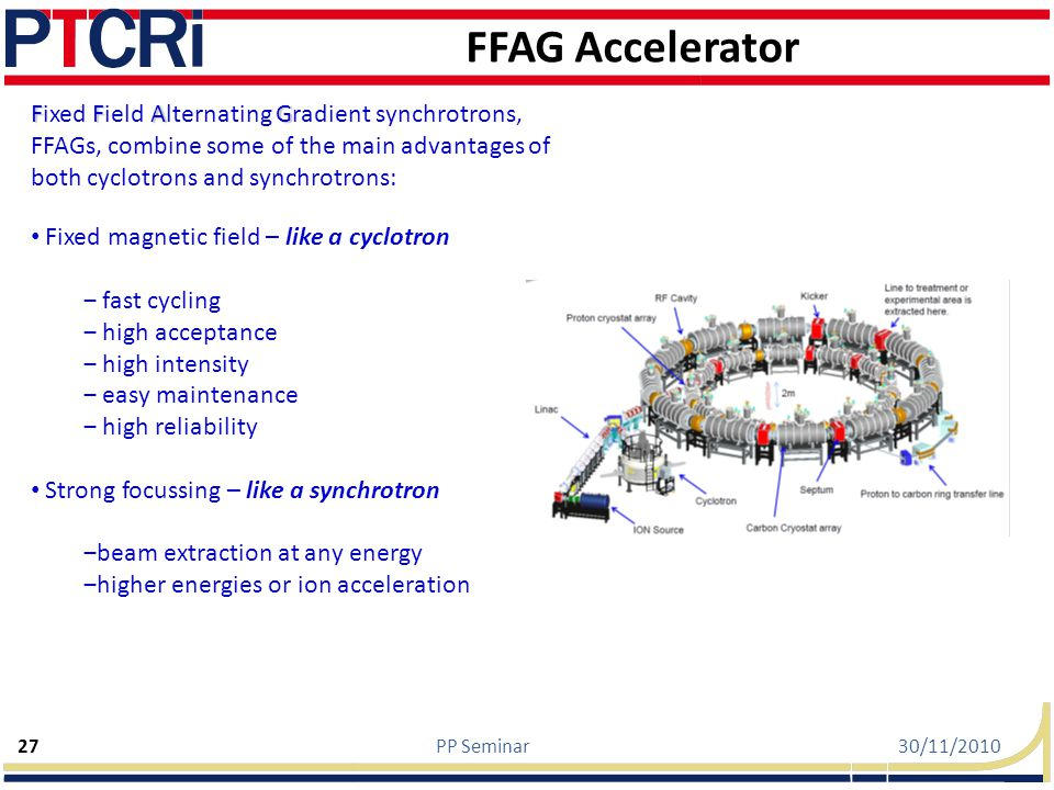 FFAG Accelerator Fixed Field Alternating Gradient synchrotrons, FFAGs, combine some of the main advantages of both cyclotrons and synchrotrons: