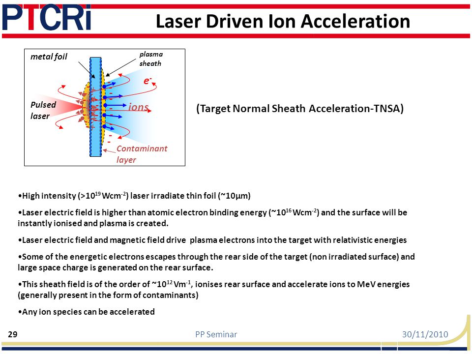 Laser Driven Ion Acceleration