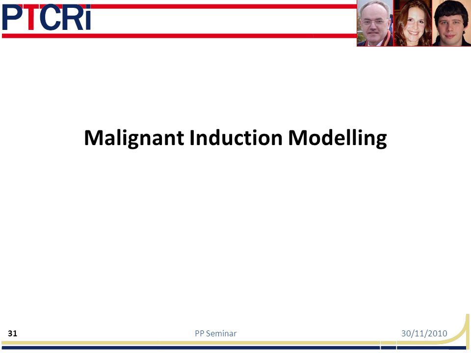 Malignant Induction Modelling