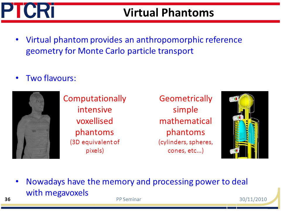 Virtual Phantoms Virtual phantom provides an anthropomorphic reference geometry for Monte Carlo particle transport.
