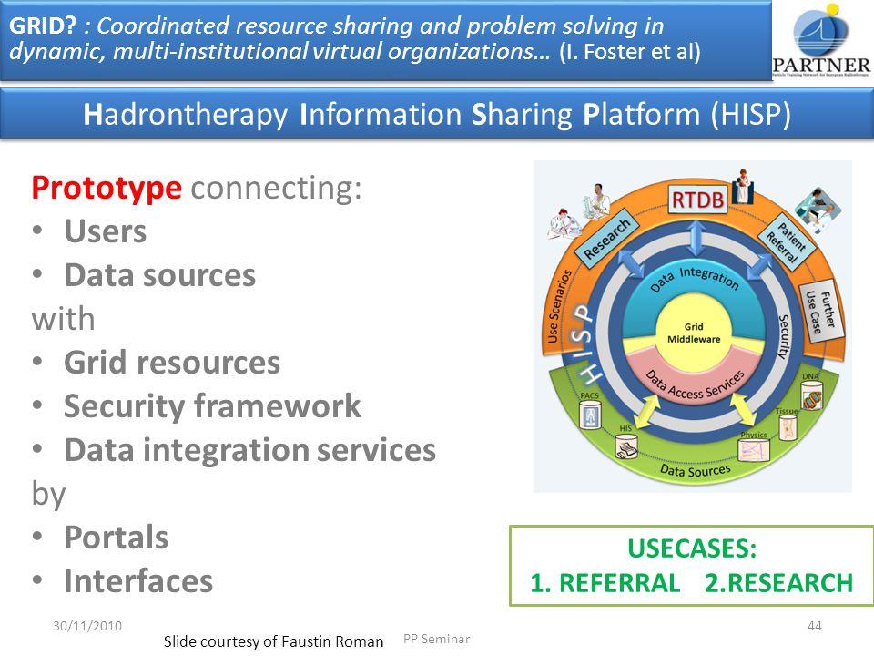 Hadrontherapy Information Sharing Platform (HISP)