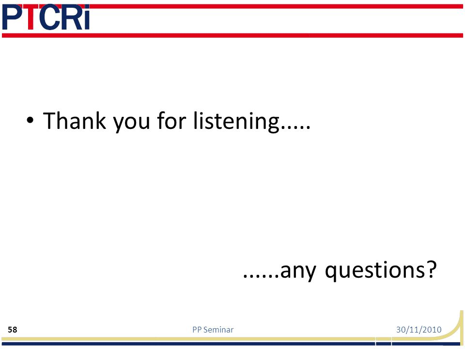 Thank you for listening.....