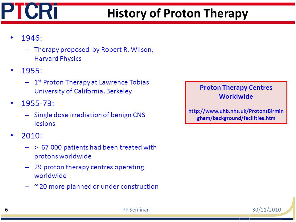 History of Proton Therapy
