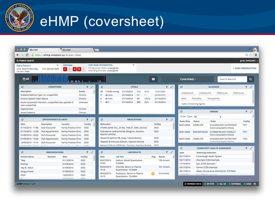 eHMP (coversheet) This is an example of the view that a clinician would see once logged into the eHMP application.